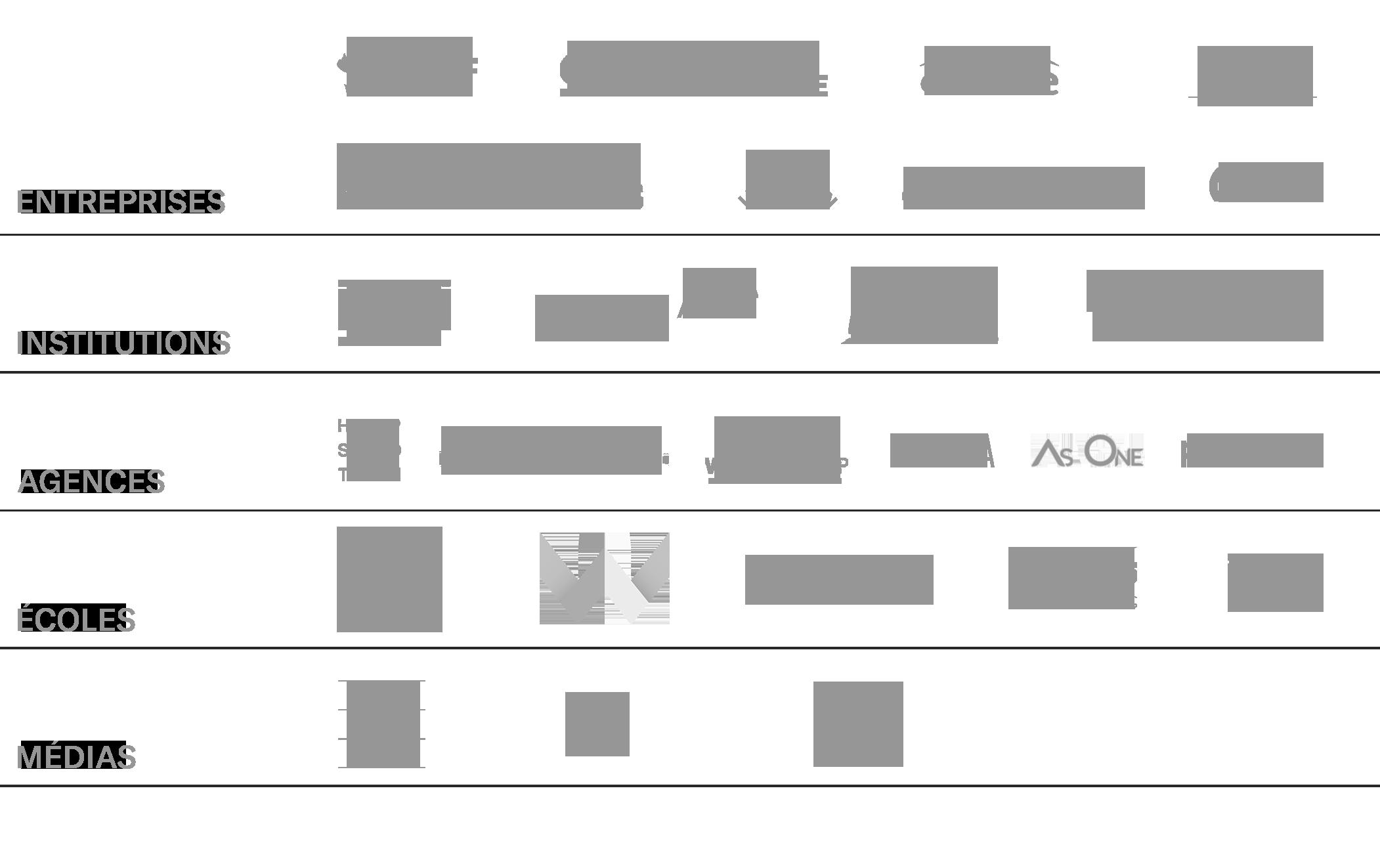 logos-clients-portemire_2020_2