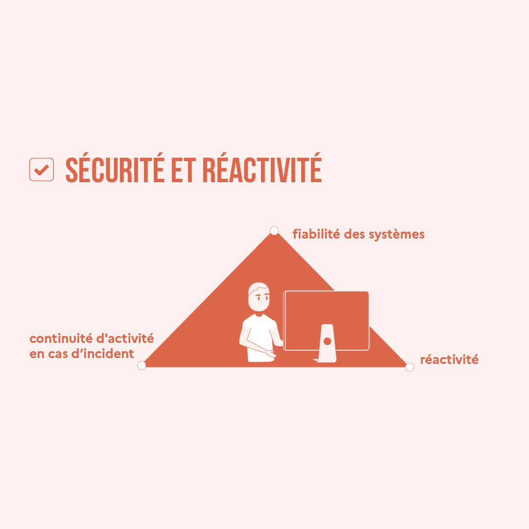 Une cybermalveillance (1)