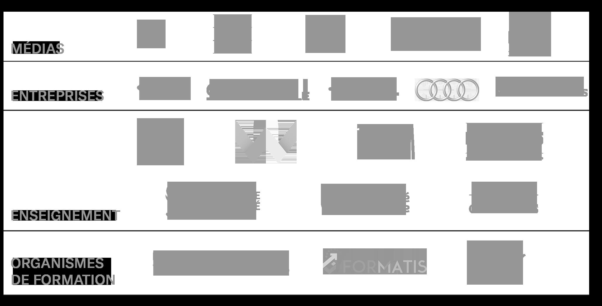 logos-clients-portemire_formation_gris_2021-2